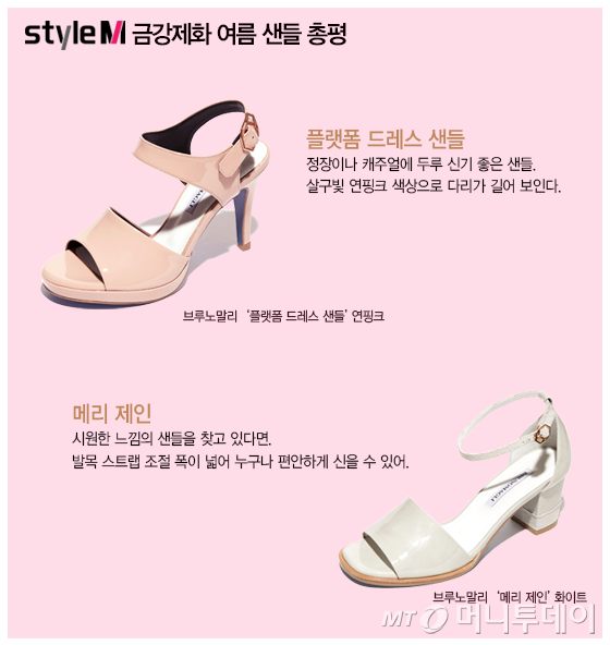 더운 여름날 어떤 신발?…'브루노말리' 샌들 2종 신어 보니