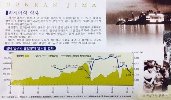 군함도(일본명 하시마)의 역사를 소개하는 홍보책자 /사진=남궁민 기자