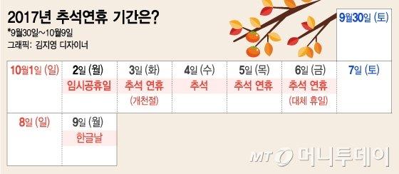 """최장 열흘 '황금연휴' 확정…""""여행가자"""", """"우리 회사는?"""""""
