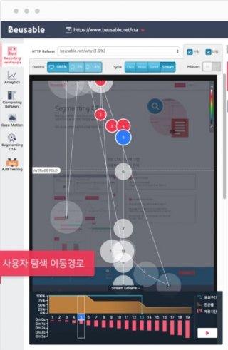 UX 분석 플랫폼 '뷰저블' 화면/사진제공=포그리트