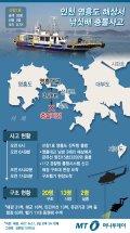 [그래픽뉴스]출항 9분만에 '쾅'…영흥도 낚싯배 충돌, 13명 사망 2명 실종 '참사'