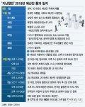 [그래픽뉴스]'지난했던' 새해 예산안 국회 통과 일지