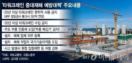 [단독]고용부, '타워크레인 사고' 대림종건 건설현장 일제 점검