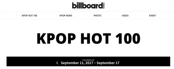 최근 세계적인 음악 미디어 빌보드가 케이팝을 아시아 시장 확장 전략의 중심 콘텐츠로 선정하고 '빌보드 코리아'를 설립,케이팝 관련 뉴스와 차트를 제공하겠다고 밝혔다.