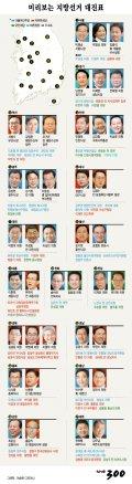 [그래픽뉴스]미리보는 지방선거 대진표