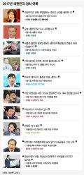 [그래픽뉴스]2017년 대한민국 정치 어록