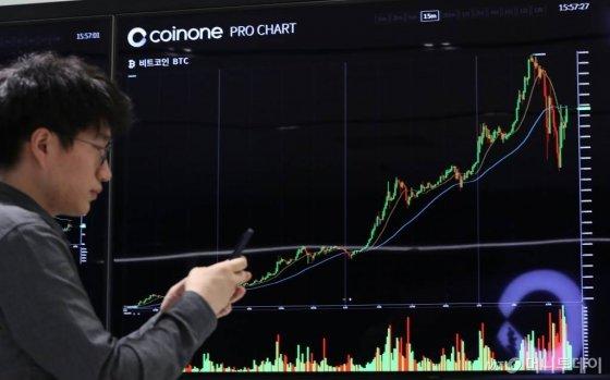 급등하는 비트코인의 영향으로 가상화폐 투자 열기가 뜨거운 가운데 8일 오후 서울 여의도 코인원 거래소에서 직원이 가상화폐 시세를 확인하고 있다.