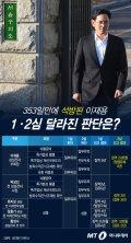 [그래픽뉴스] 353일만에 석방된 이재용 부회장, 1·2심 달라진 판단은?