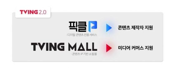 """""""스타트업 콘텐츠도 품었다""""…CJ E&M '티빙', 개방형 플랫폼 도약"""