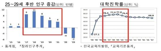 예산·세금·금융 총동원…청년일자리 22만개 만든다