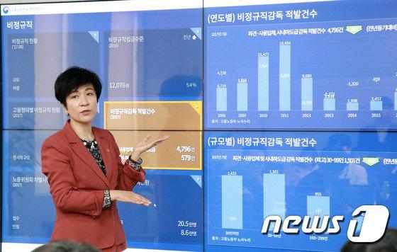 e-현장행정실 시연하는 김영주 고용노동부 장관(고용노동부 제공) © News1