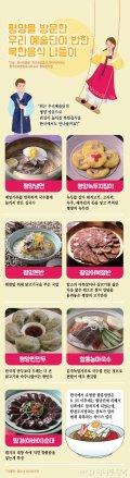 [그래픽뉴스] 백지영도 엄지척 '평양냉면'… 먹고싶은 북한 대표 음식은?