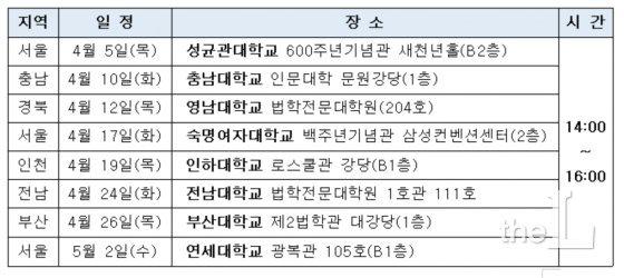 /제공=법학전문대학원협의회