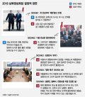 [그래픽뉴스]2018 남북정상회담, 文-金이 연출한 '결정적 장면'
