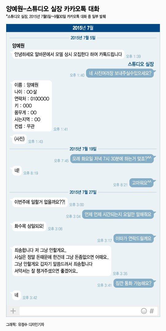 """[단독] 양예원 """"이번주 일 없을까요?""""…카톡 대화 공개"""