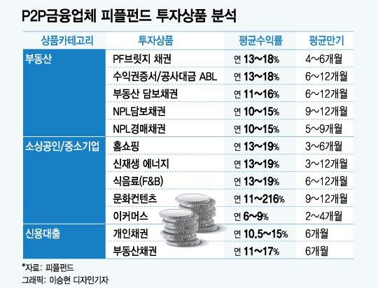 [MT리포트]'육류담보대출도 OK' 소상공인의 마지막 보루