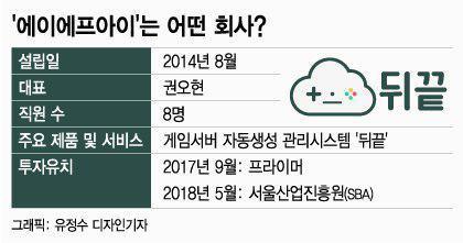 """""""글로벌 진출 꿈꾸는 'K인디게임'에 날개 달아드려요"""""""