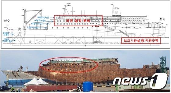 세월호 선체 추가수색 구역/자료=해양수산부© News1