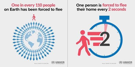 지난해 기준 전세계 110명 중 1명은 집을 잃었다.(왼쪽) 매 2초마다 1명은 집을 잃었다는 의미다./사진제공=유엔난민기구