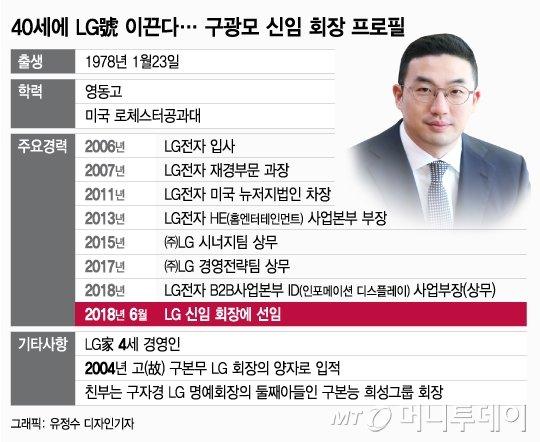 상무→회장, 5단계 초고속 승진…LG號 이끌 구광모 회장은…