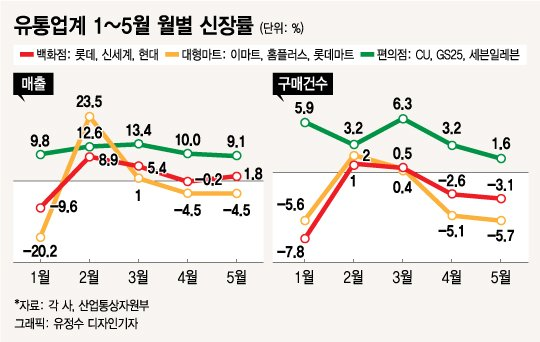 [MT리포트] '경제가 심상찮다'…하반기 살림살이 전망은?