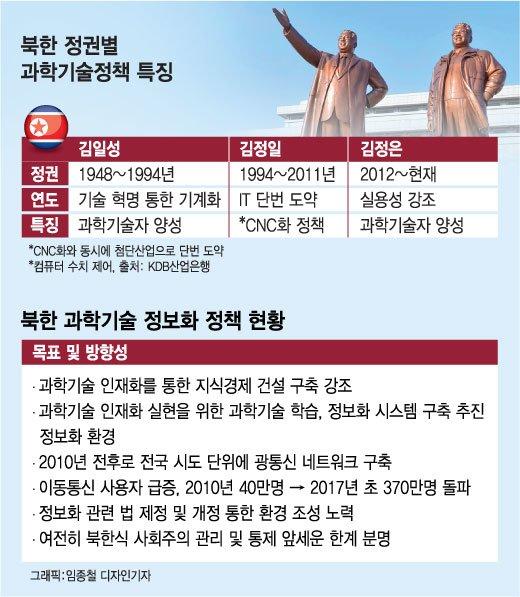 [MT리포트]SNS에 셀카 공유하는 北청년?… 북한 ICT 현황