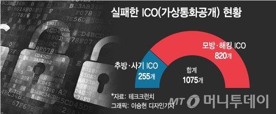 [MT리포트]정부는 ICO 전면 규제라는데 계속되는 투자자 피해