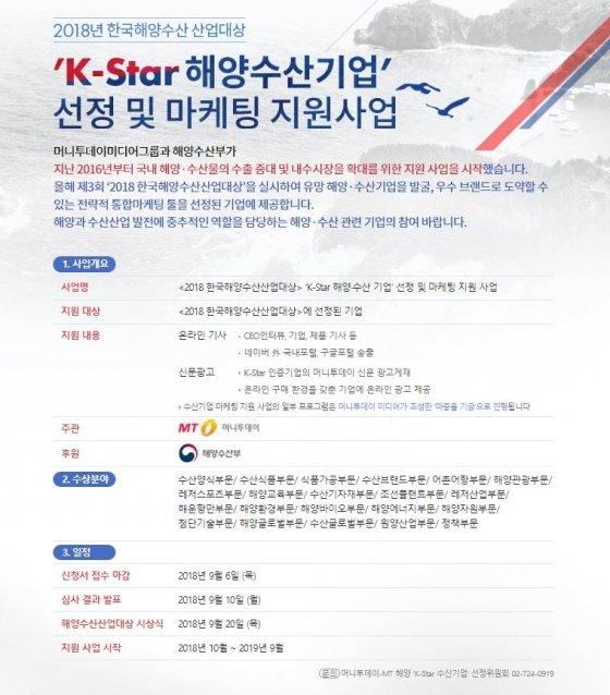2018 제3회 한국해양수산산업대상 'K-STAR 해양·수산기업' 모집