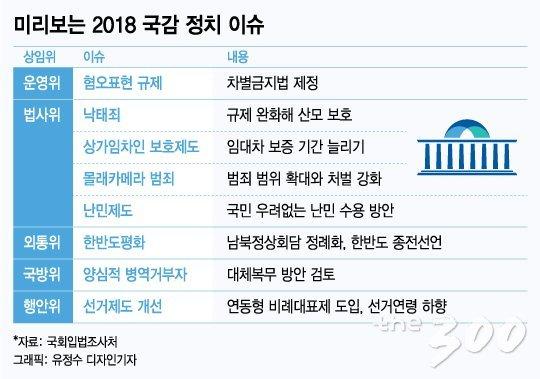 [MT리포트] 文정부 1년 평가, 미리보는 국감 '핫이슈 15'