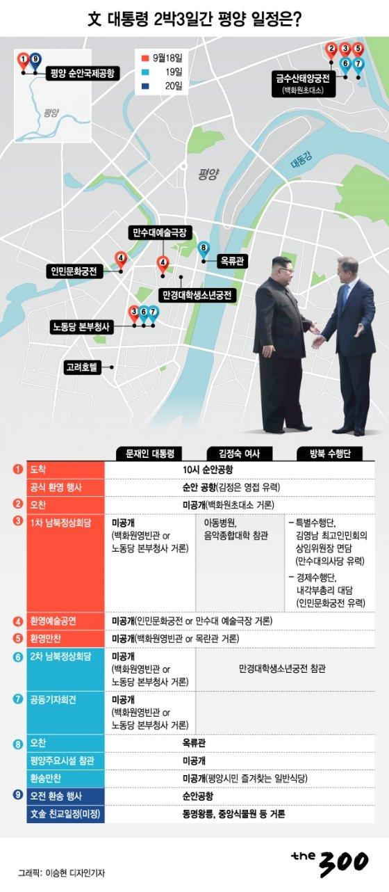[그래픽뉴스]文 대통령 2박3일간 평양 일정은?