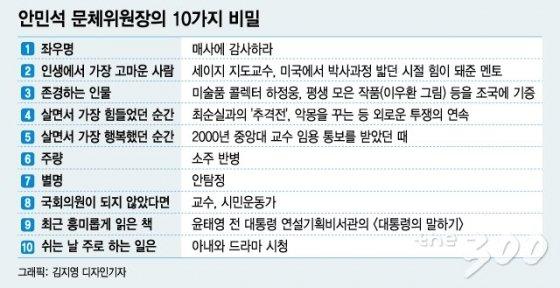 """""""2032올림픽 남북 공동개최, '코카콜라 평양스타디움' 신의 한수"""""""