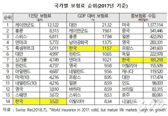 /자료=김병욱 의원실