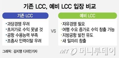 [MT리포트] 너도 나도 출사표... 불붙은 LCC 경쟁