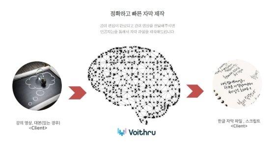 """""""AI·크라우드소싱으로 '자막 혁신' 이끌겠다"""""""