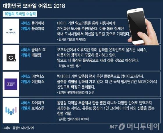 '대한민국 모바일어워드 2018' 10월의 모바일은?