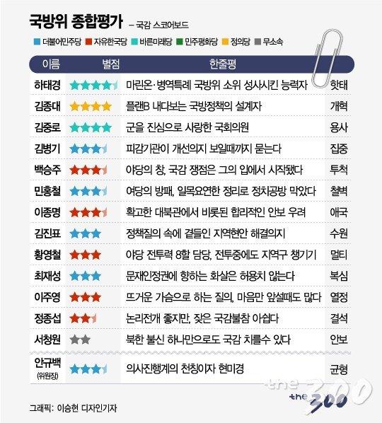 [MT리포트] 비리유치원·벵갈고양이..2018 국감 A to Z