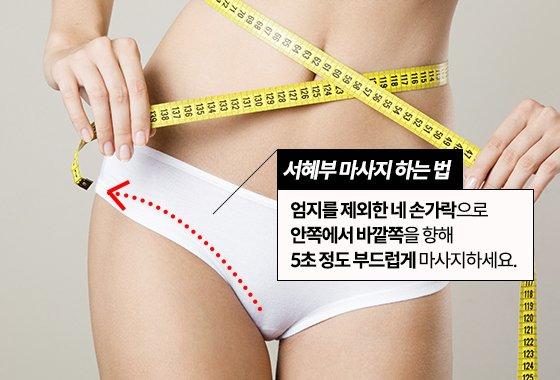다리 부종에 효과 있는 '서혜부 마사지' 하는 법. /사진=이미지투데이, 그래픽=이은 기자