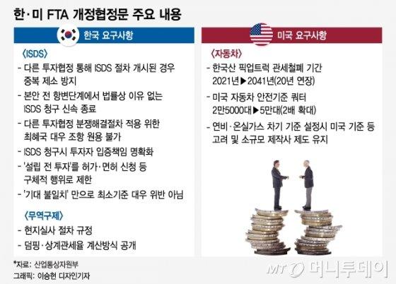 한미 FTA 개정안 국회 비준…내년 1월1일 발효 계획