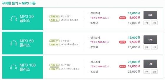 멜론·지니뮤직, 신규 가입자 음원가격 올렸다