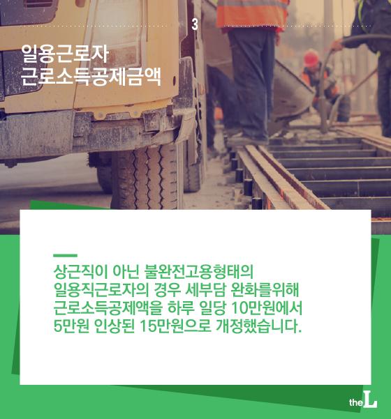 [카드뉴스] 새해 달라진 세금
