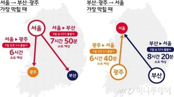 "SKT ""설 연휴, 가장 막히는 시간은 5일 정오…오전 7시전 출발하세요"""