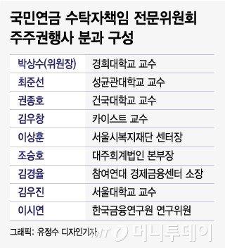 '긴급 회의' 수탁자위 안건은 '조양호 회장 연임 반대'