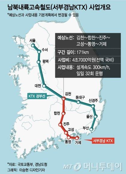 예타 면제 최대 수혜 남부내륙철도, 침체된 경기 살릴까