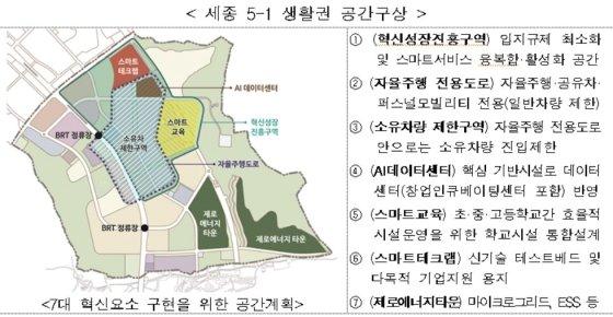 세종 5-1생활권 공간 구상/제공= 국토교통부