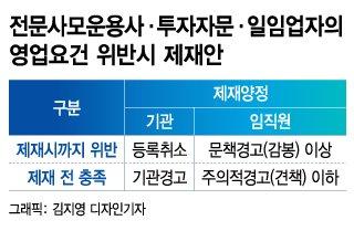 '수익률 20%' 사모펀드, 10만원으로 투자 가능해진다