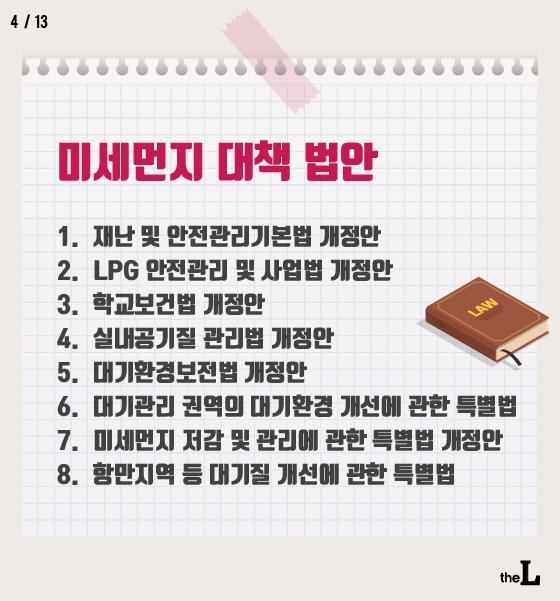"""[카드뉴스] 미세먼지 """"사회재난"""" …LPG차 누구나 구매"""