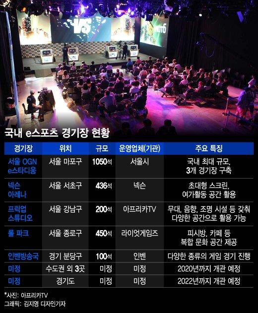 [MT리포트] 한국은 왜 'e스포츠' 성지가 됐나