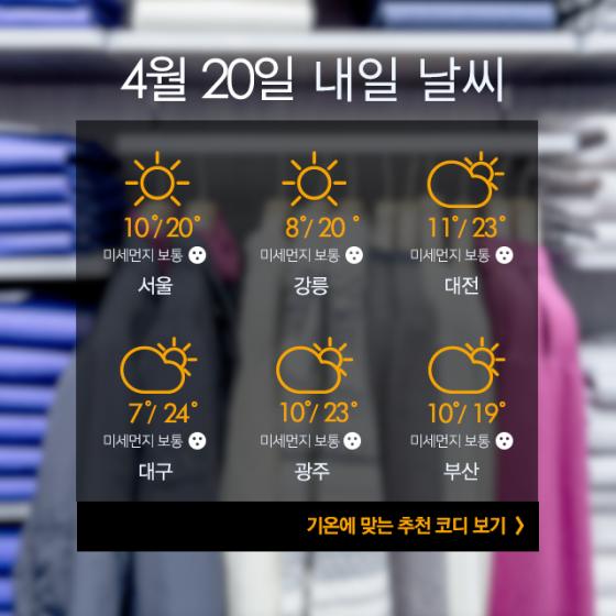 """[내일뭐입지?]""""낮엔 따뜻, 아침저녁 쌀쌀""""…'재킷 패션' 어때요?"""