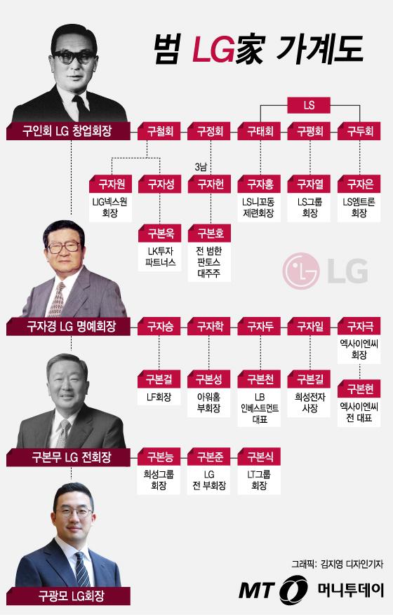 [그래픽뉴스]범 LG家 가계도
