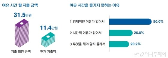 보통사람 금융생활 보고서 2019./사진제공=신한은행